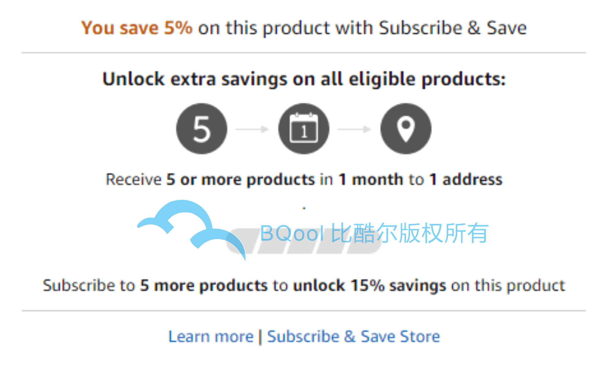 亚马逊 Subscribe Save 操作